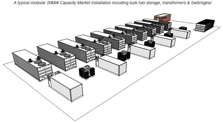 UK Capacity Market Generator | STOR | FFR | Demand Side Response